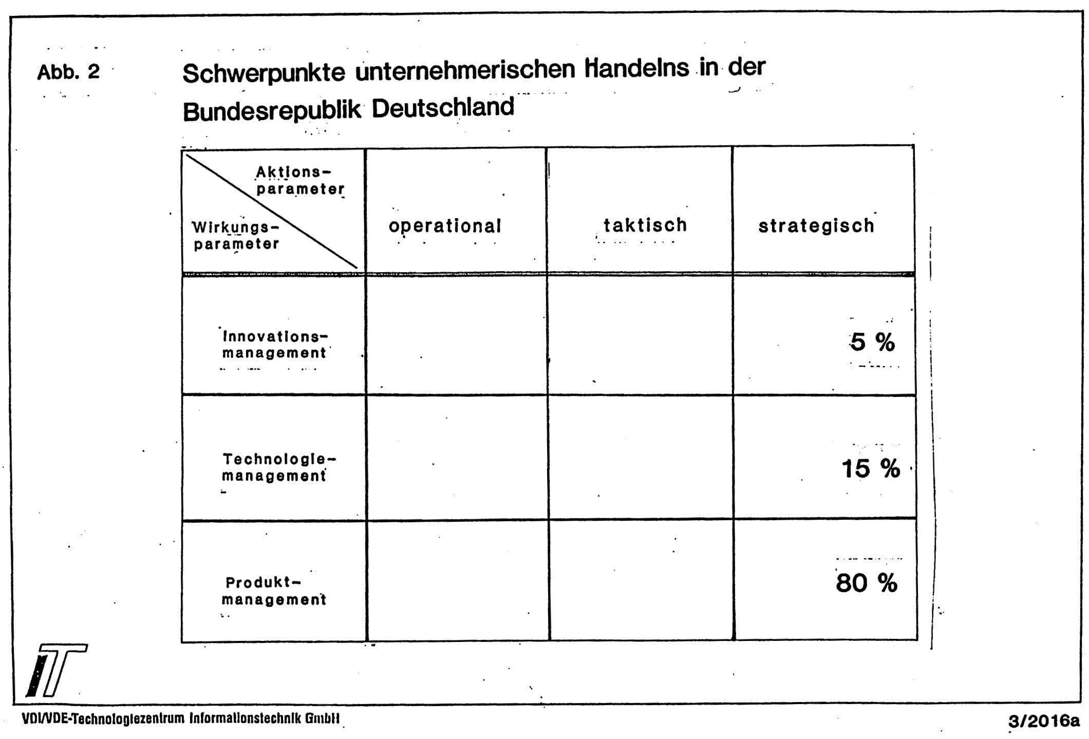 1987_02_05_DIHT-Artikeldienst_kpf-Schlüsseltechnologie-Mikroelektronik_02