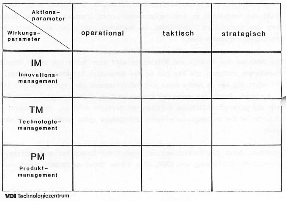 1987_03_03_kpf-Artikel_REPORT_Technikprognosen_02