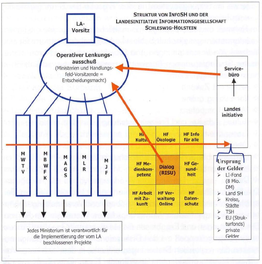 2000-09_KPF-TSH_Buch_Technologietransformation_16