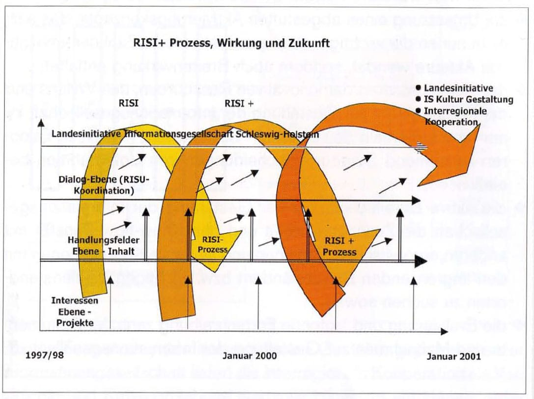 2000-09_KPF-TSH_Buch_Technologietransformation_18